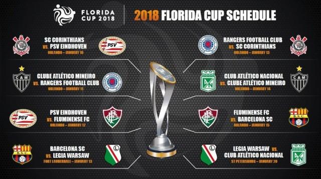 tabela de jogos Florida Cup