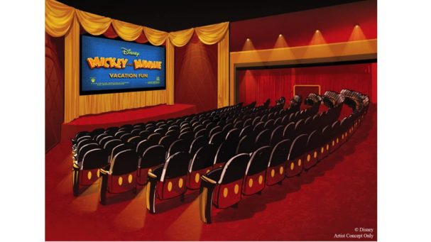 Teatro do Mickey